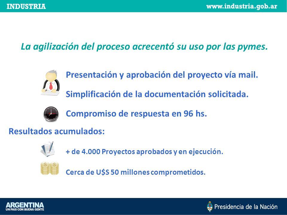 La agilización del proceso acrecentó su uso por las pymes.