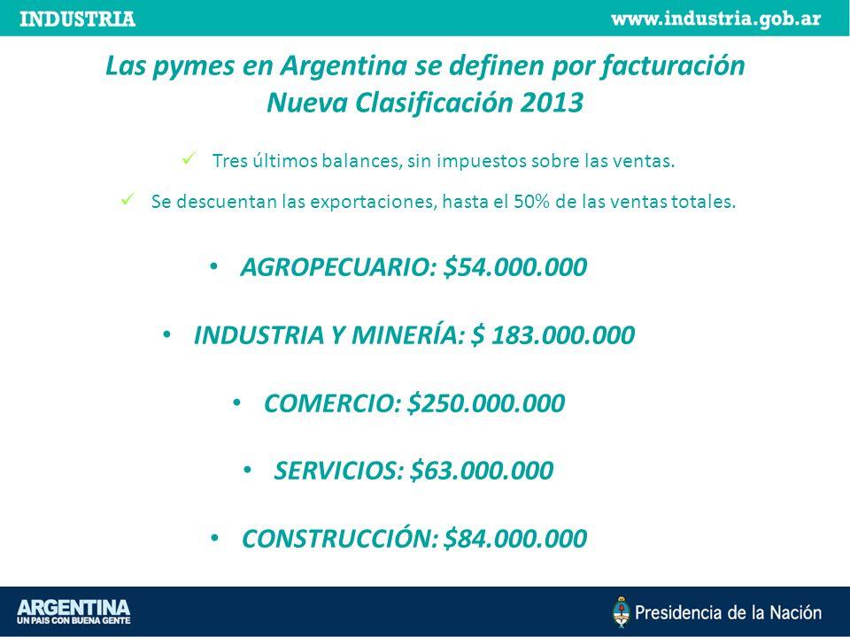 Las pymes en Argentina se definen por facturación Nueva Clasificación 2013