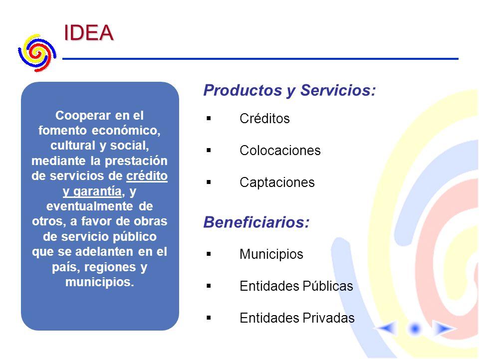 IDEA Productos y Servicios: Beneficiarios: Créditos Colocaciones