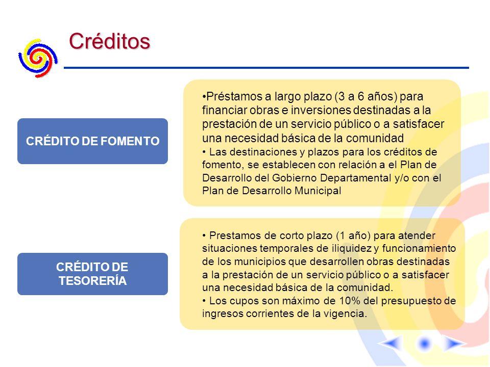 Créditos Ver anexo plazo y destinación para créditos de fomento