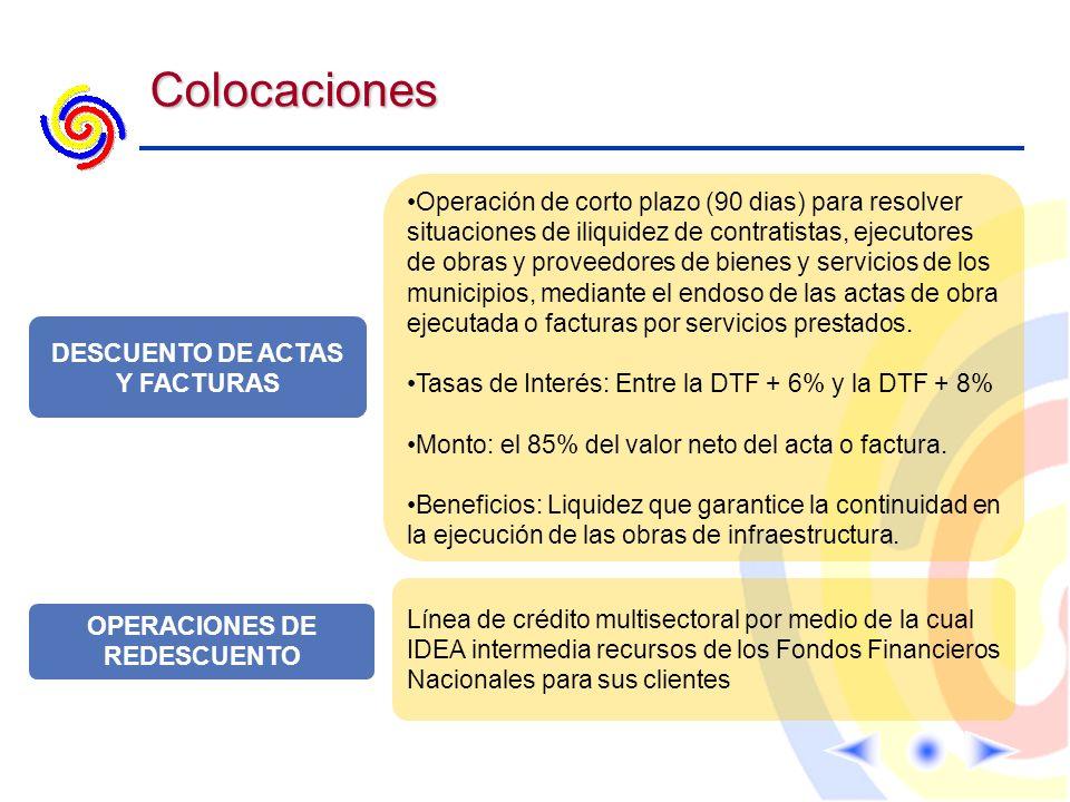DESCUENTO DE ACTAS Y FACTURAS OPERACIONES DE REDESCUENTO