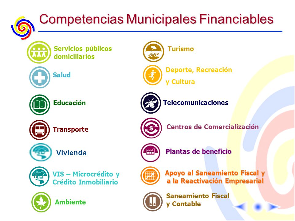 Competencias Municipales Financiables