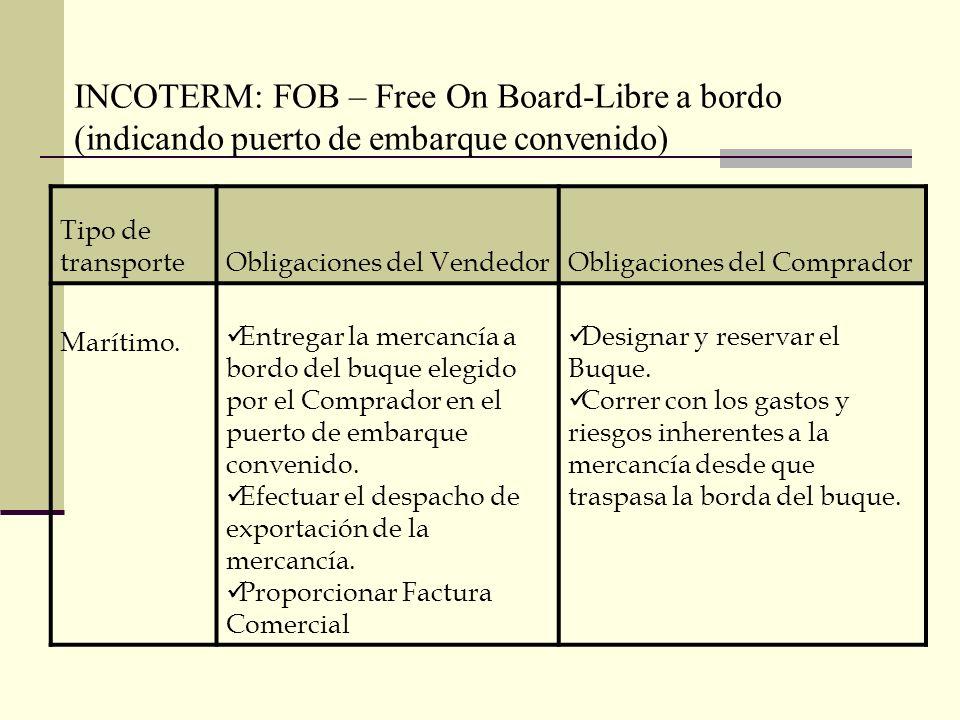 INCOTERM: FOB – Free On Board-Libre a bordo (indicando puerto de embarque convenido)