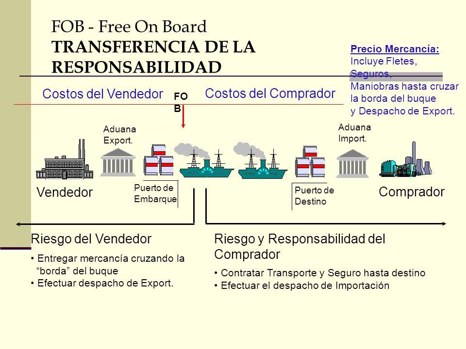 FOB - Free On Board TRANSFERENCIA DE LA RESPONSABILIDAD