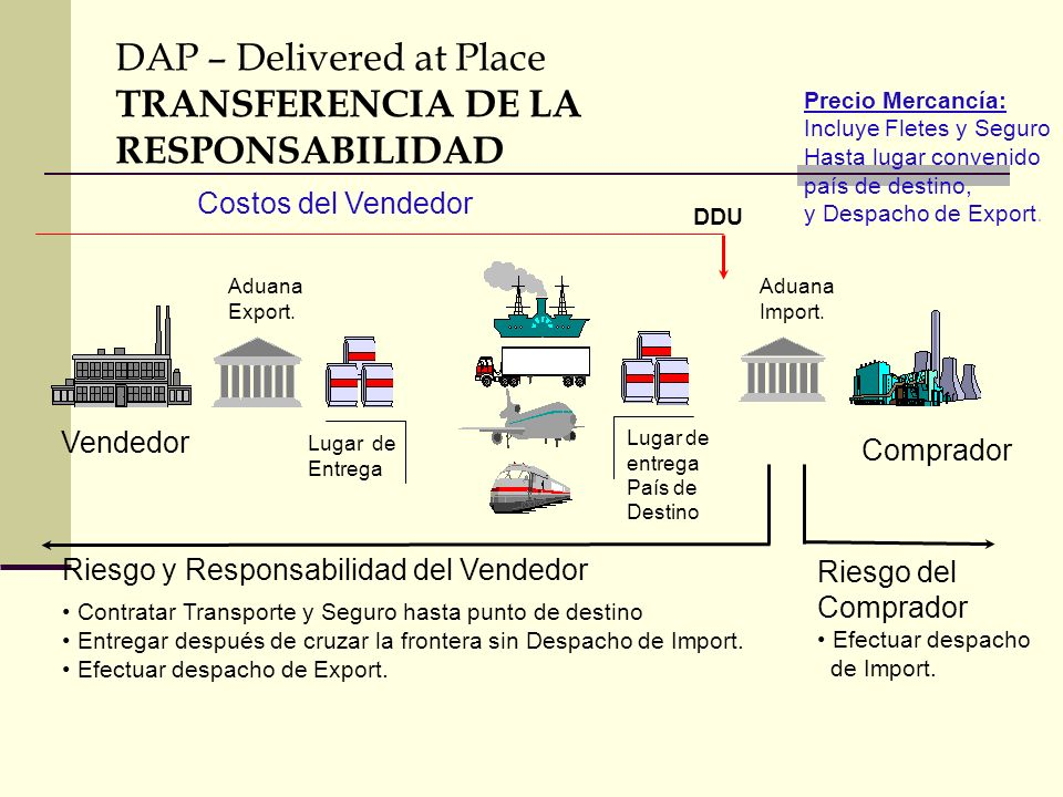 DAP – Delivered at Place TRANSFERENCIA DE LA RESPONSABILIDAD