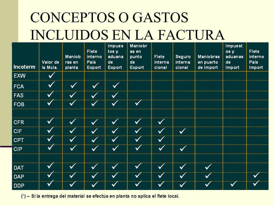 CONCEPTOS O GASTOS INCLUIDOS EN LA FACTURA