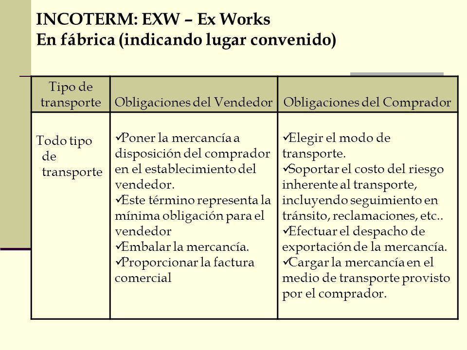 INCOTERM: EXW – Ex Works En fábrica (indicando lugar convenido)