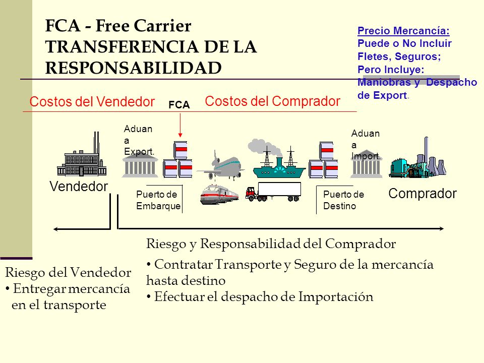 FCA - Free Carrier TRANSFERENCIA DE LA RESPONSABILIDAD