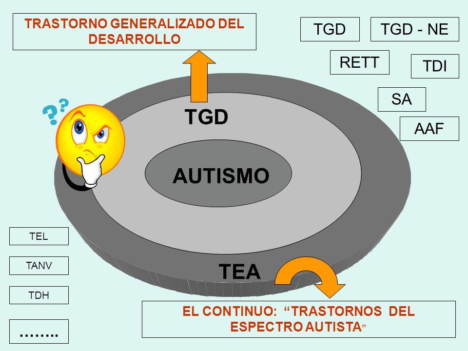 TGD AUTISMO TEA TGD TGD - NE RETT TDI SA AAF ……..