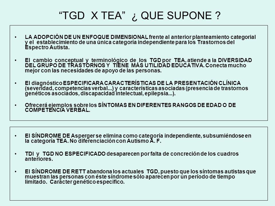 TGD X TEA ¿ QUE SUPONE