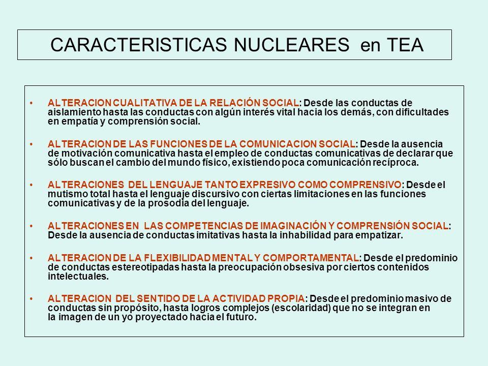 CARACTERISTICAS NUCLEARES en TEA