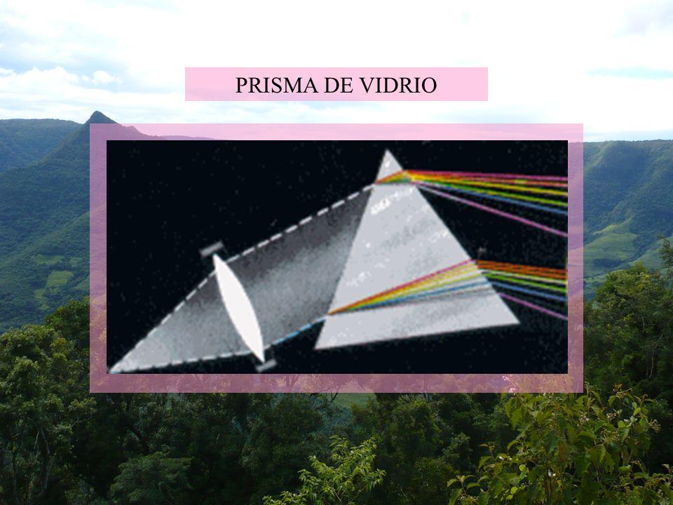 PRISMA DE VIDRIO