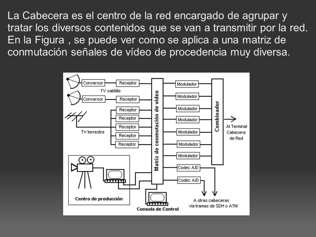 La Cabecera es el centro de la red encargado de agrupar y tratar los diversos contenidos que se van a transmitir por la red. En la Figura , se puede ver como se aplica a una matriz de conmutación señales de vídeo de procedencia muy diversa.