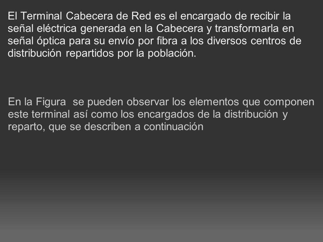 El Terminal Cabecera de Red es el encargado de recibir la señal eléctrica generada en la Cabecera y transformarla en señal óptica para su envío por fibra a los diversos centros de distribución repartidos por la población.