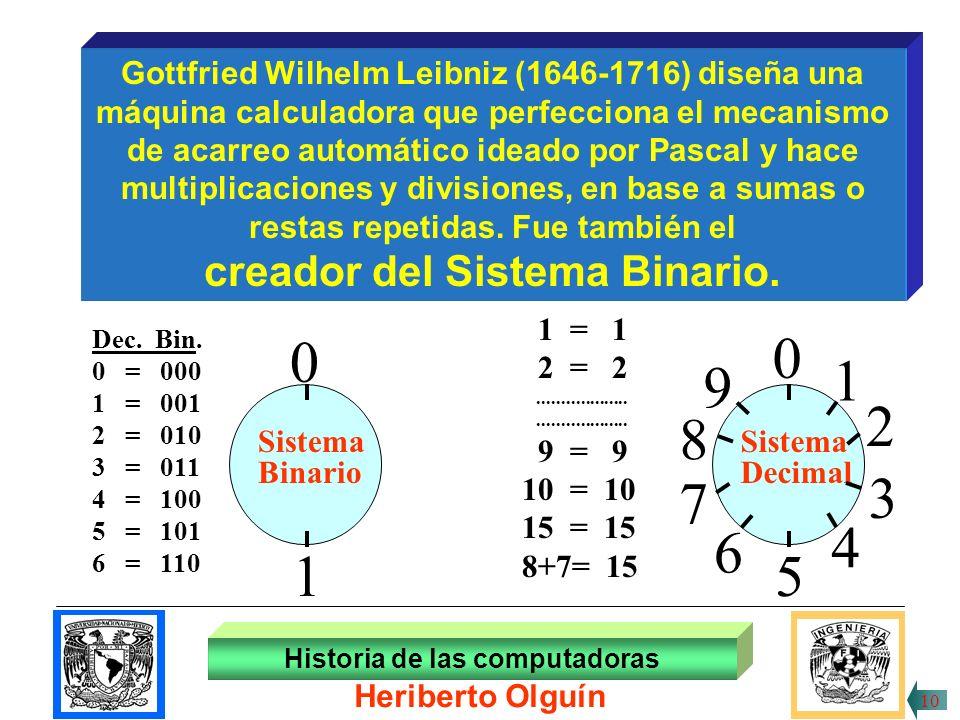 1 5 2 3 4 1 6 9 7 8 creador del Sistema Binario.