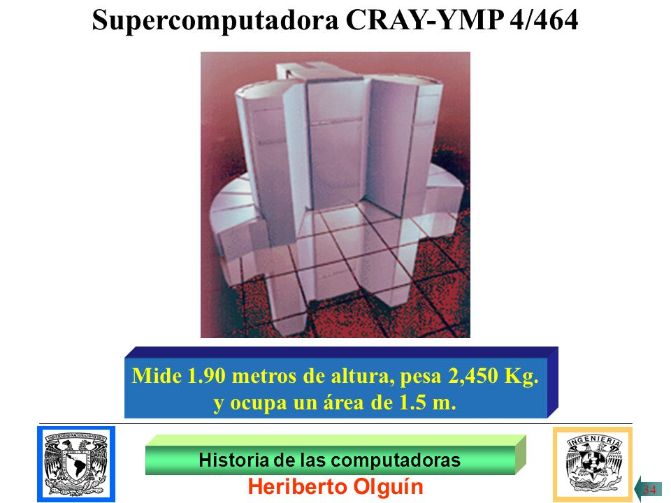 Supercomputadora CRAY-YMP 4/464