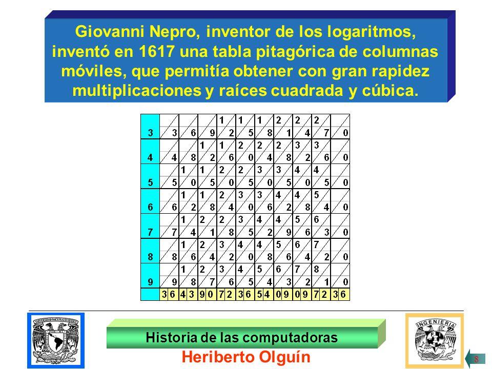Giovanni Nepro, inventor de los logaritmos,