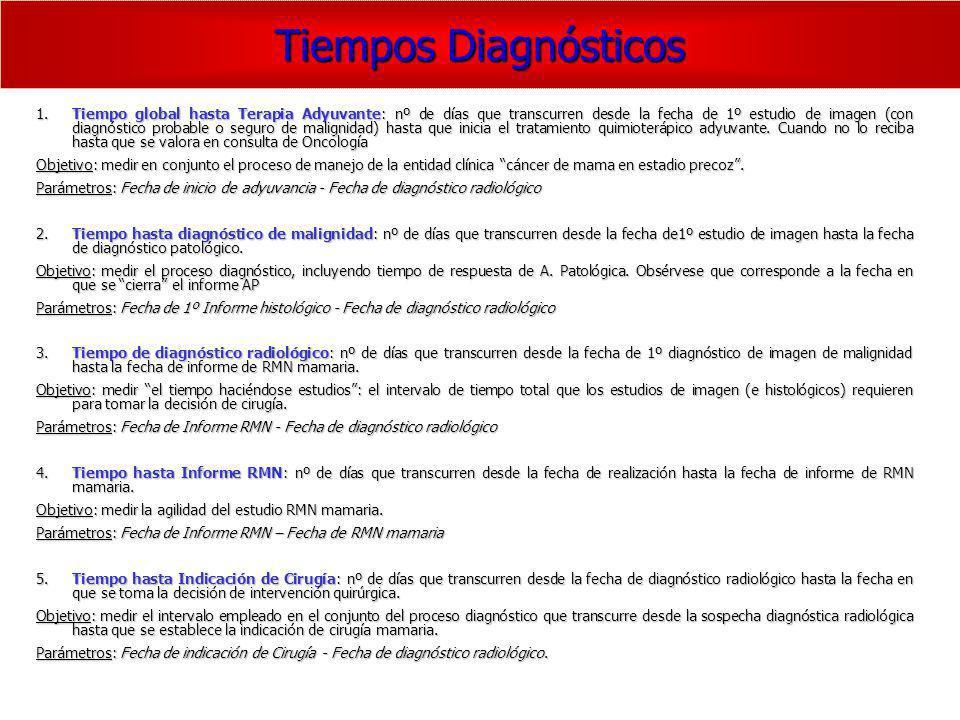Tiempos Diagnósticos