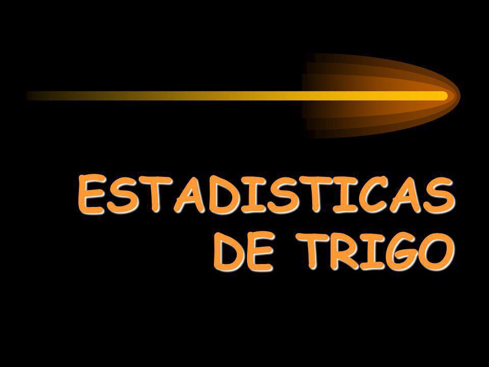 ESTADISTICAS DE TRIGO