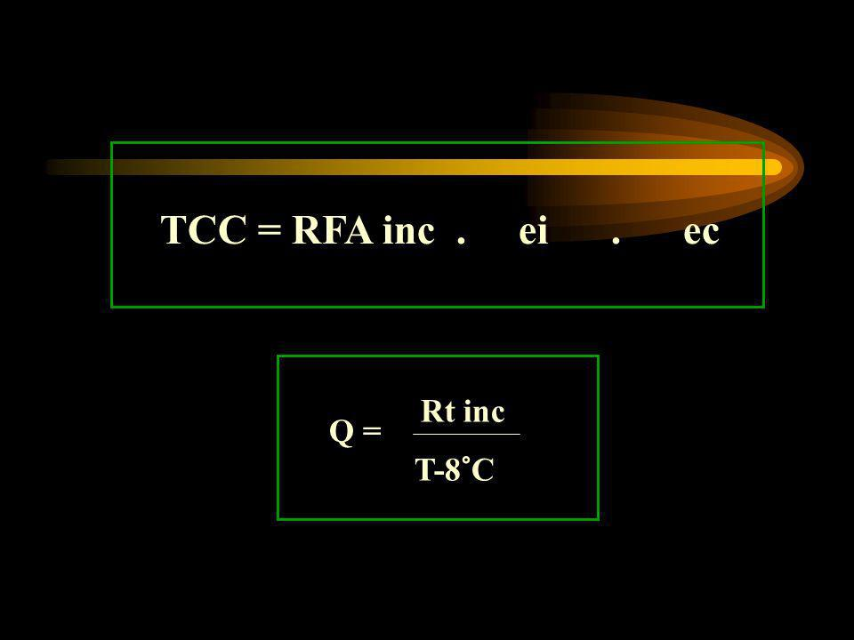 TCC = RFA inc . ei . ec Rt inc T-8°C Q =
