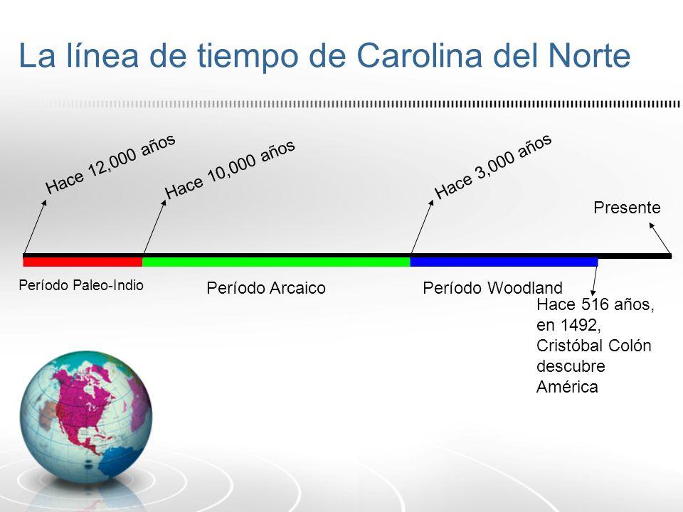 La línea de tiempo de Carolina del Norte