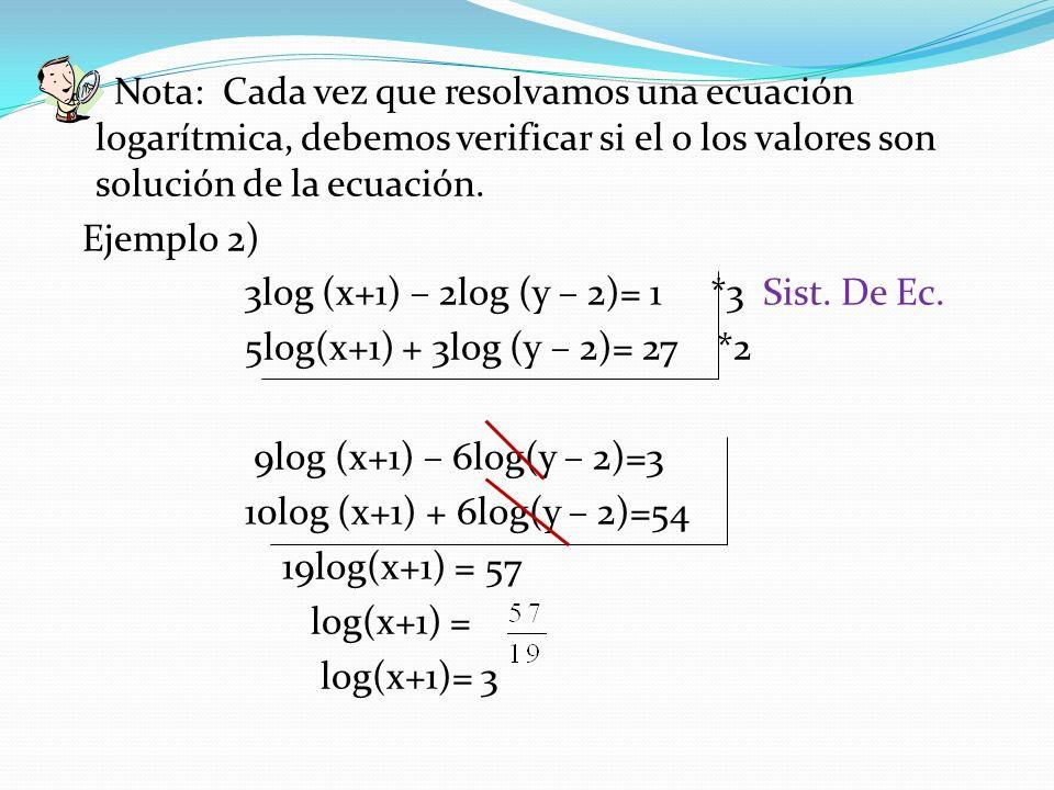 Nota: Cada vez que resolvamos una ecuación logarítmica, debemos verificar si el o los valores son solución de la ecuación.