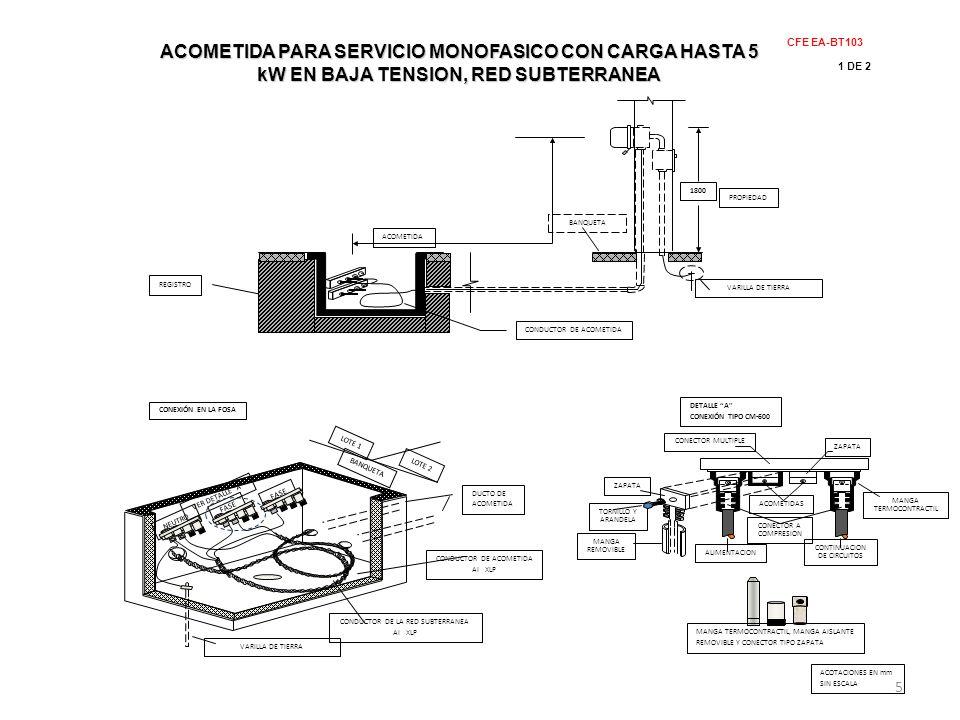 ACOMETIDA PARA SERVICIO MONOFASICO CON CARGA HASTA 5 kW EN BAJA TENSION, RED SUBTERRANEA