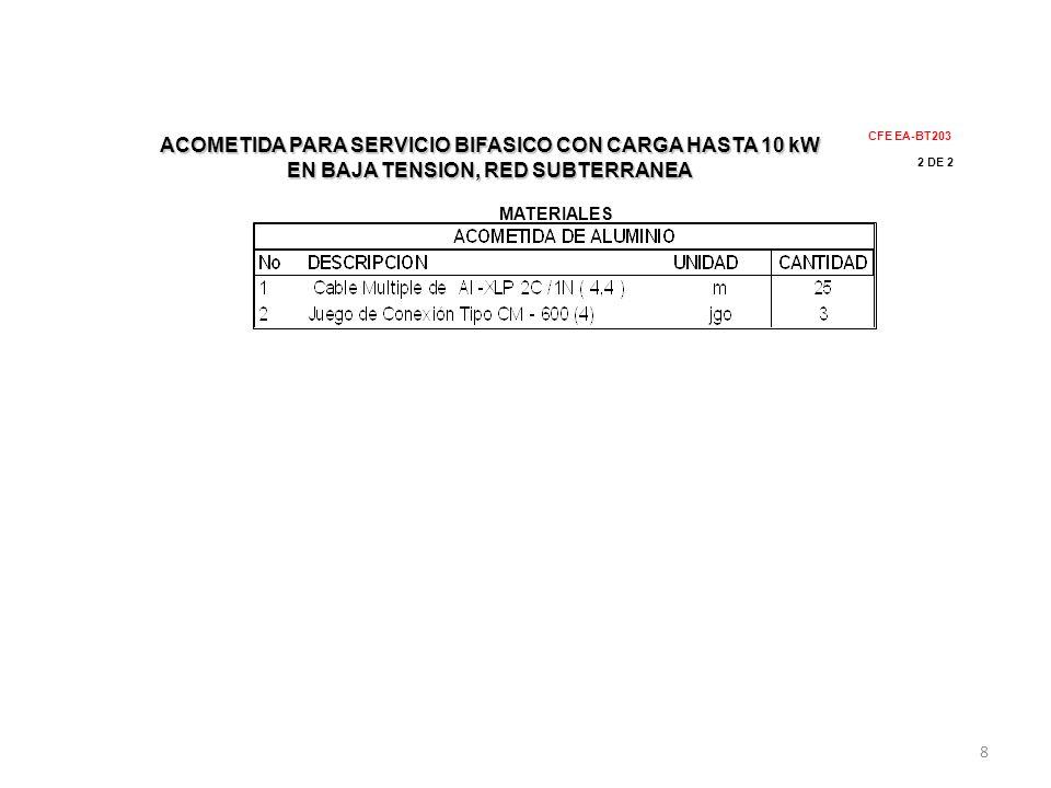 ACOMETIDA PARA SERVICIO BIFASICO CON CARGA HASTA 10 kW EN BAJA TENSION, RED SUBTERRANEA