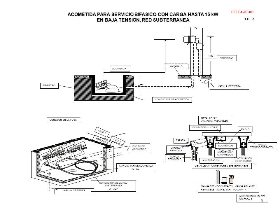 ACOMETIDA PARA SERVICIO BIFASICO CON CARGA HASTA 15 kW EN BAJA TENSION, RED SUBTERRANEA