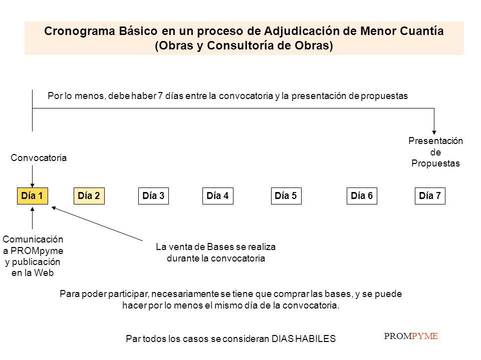 Cronograma Básico en un proceso de Adjudicación de Menor Cuantía (Obras y Consultoría de Obras)