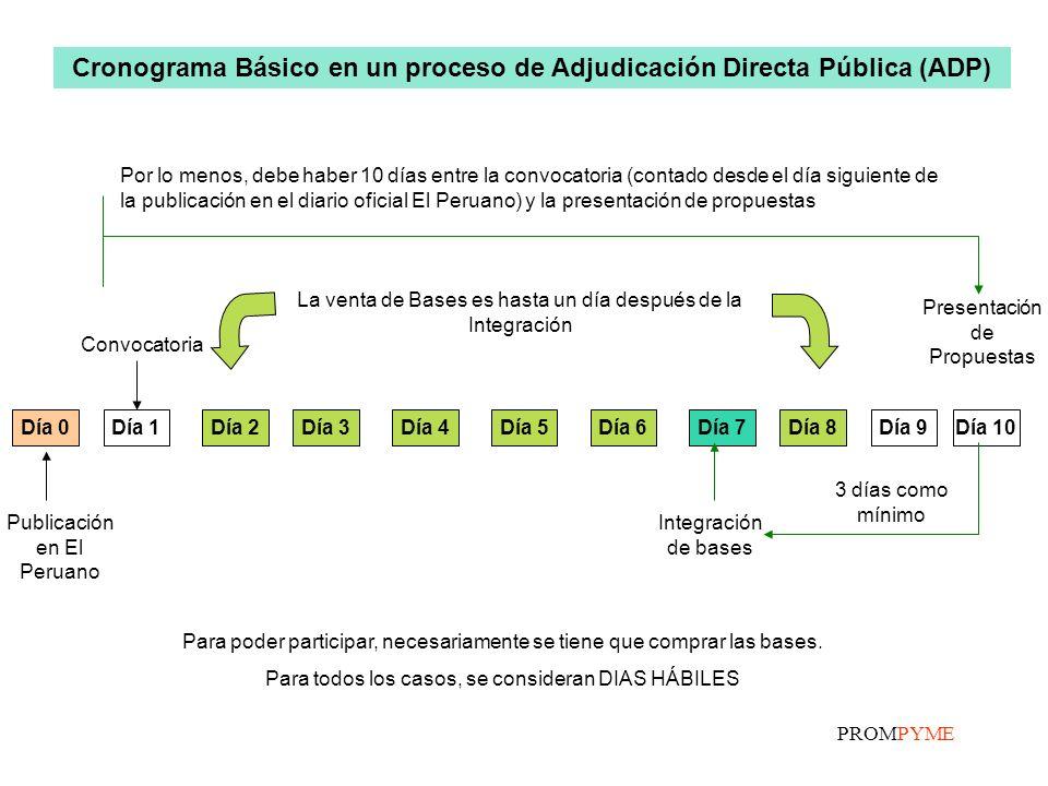 Cronograma Básico en un proceso de Adjudicación Directa Pública (ADP)