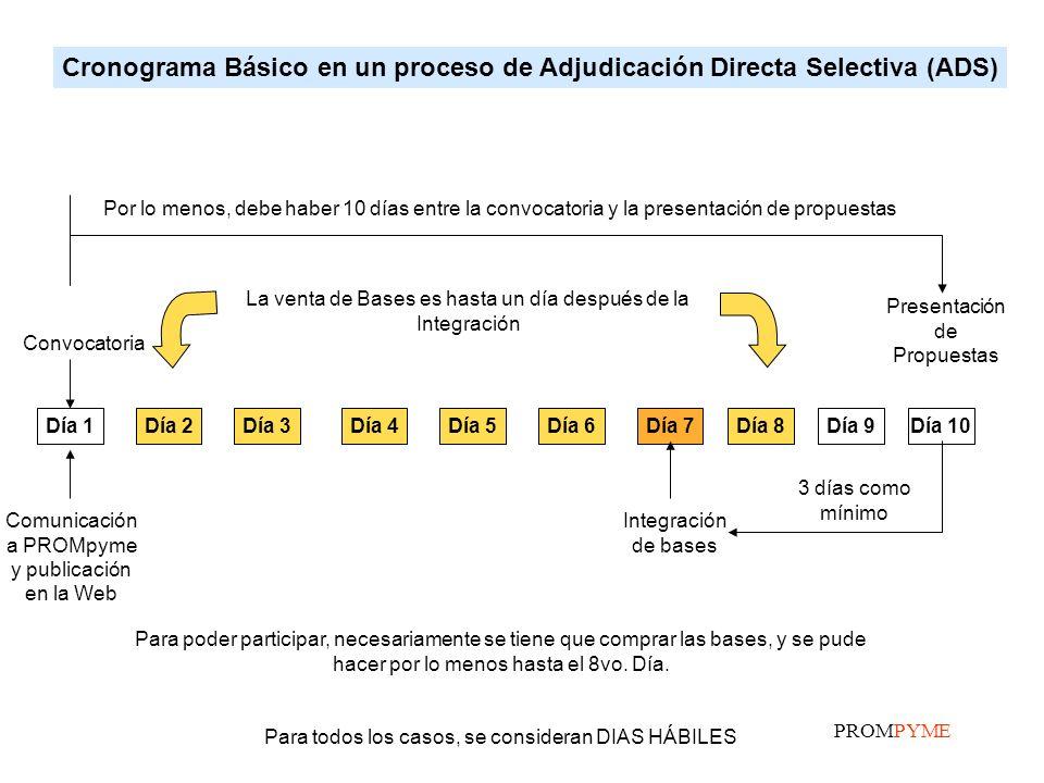 Cronograma Básico en un proceso de Adjudicación Directa Selectiva (ADS)