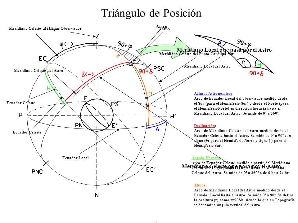 Triángulo de Posición Meridiano Local que pasa por el Astro