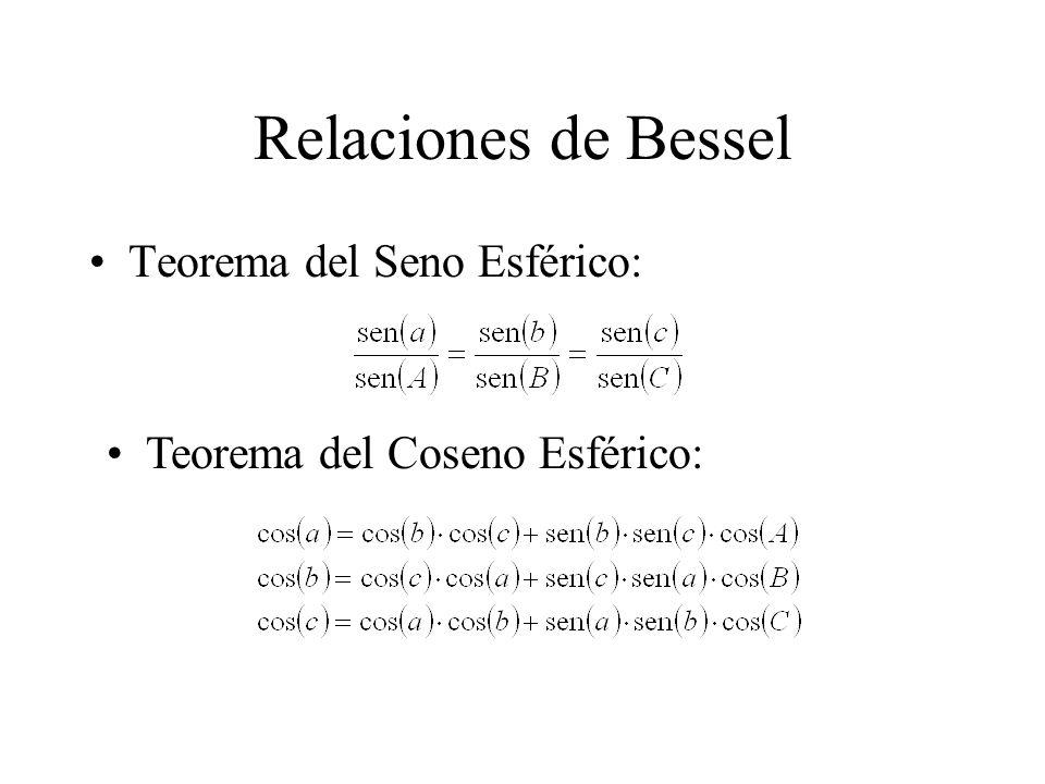 Relaciones de Bessel Teorema del Seno Esférico:
