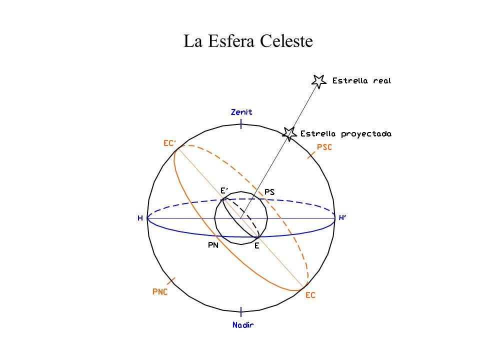 La Esfera Celeste