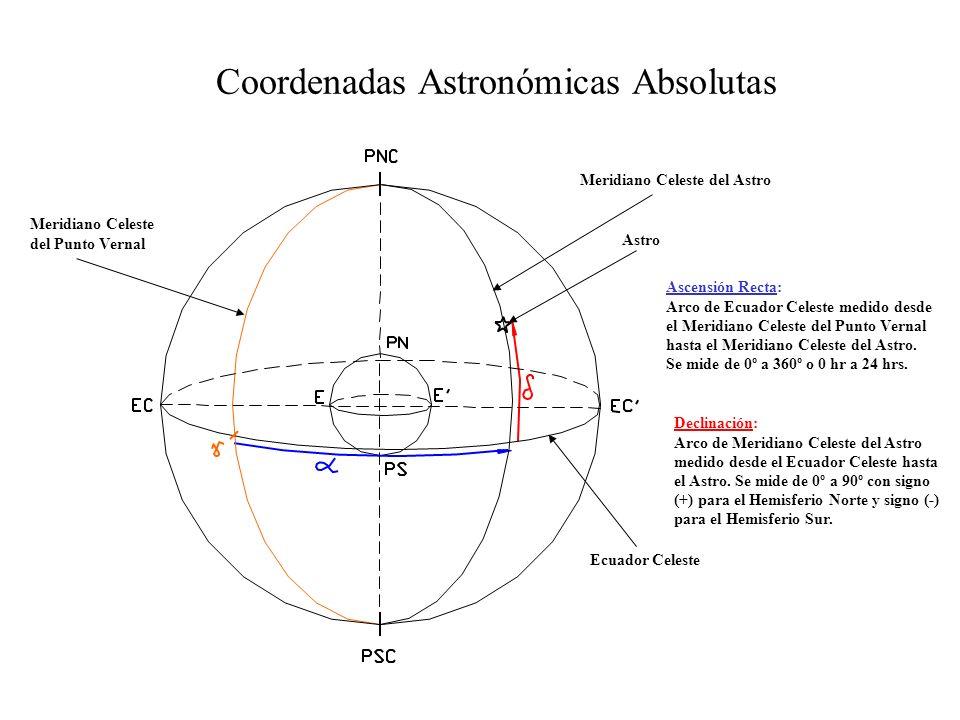Coordenadas Astronómicas Absolutas