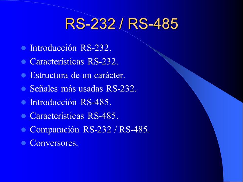 RS-232 / RS-485 Introducción RS-232. Características RS-232.