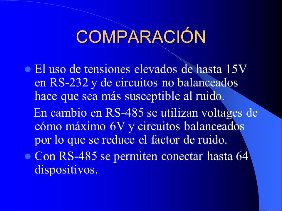 COMPARACIÓN El uso de tensiones elevados de hasta 15V en RS-232 y de circuitos no balanceados hace que sea más susceptible al ruido.