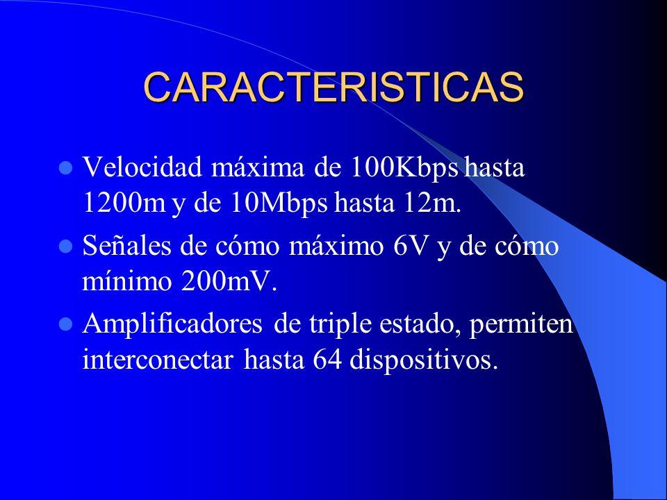 CARACTERISTICAS Velocidad máxima de 100Kbps hasta 1200m y de 10Mbps hasta 12m. Señales de cómo máximo 6V y de cómo mínimo 200mV.