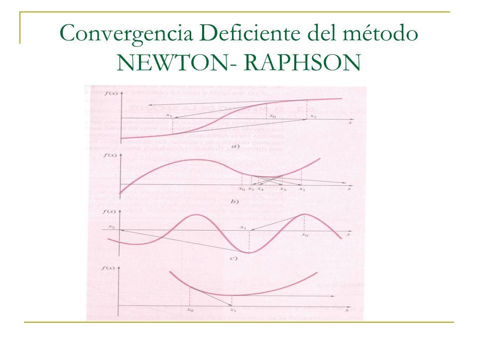 Convergencia Deficiente del método NEWTON- RAPHSON