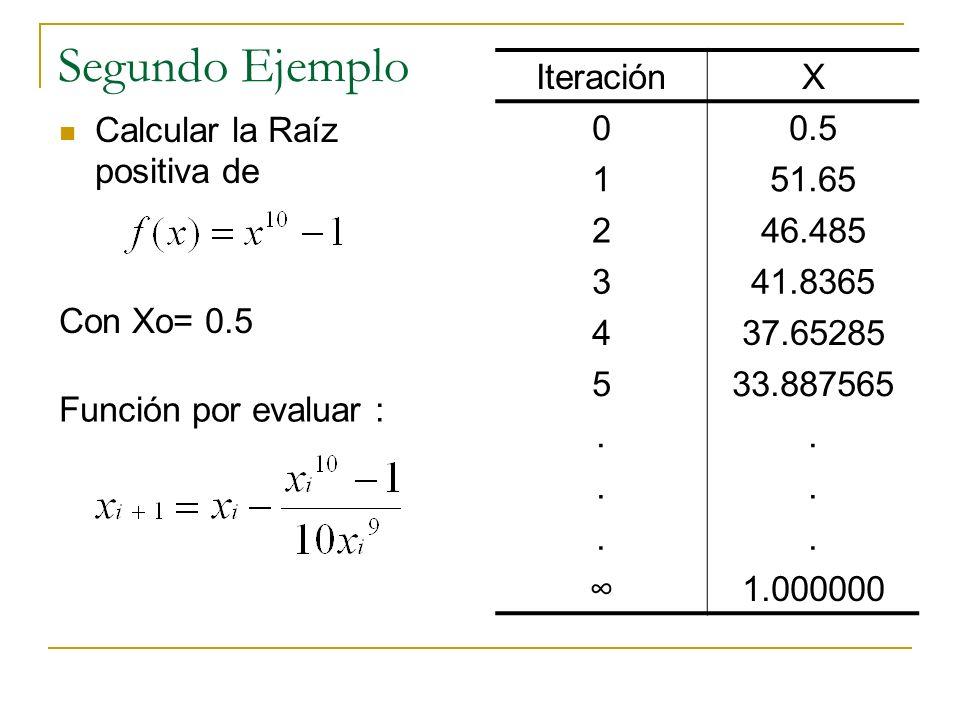 Segundo Ejemplo Iteración X 0.5 1 51.65 2 46.485 3 41.8365 4 37.65285