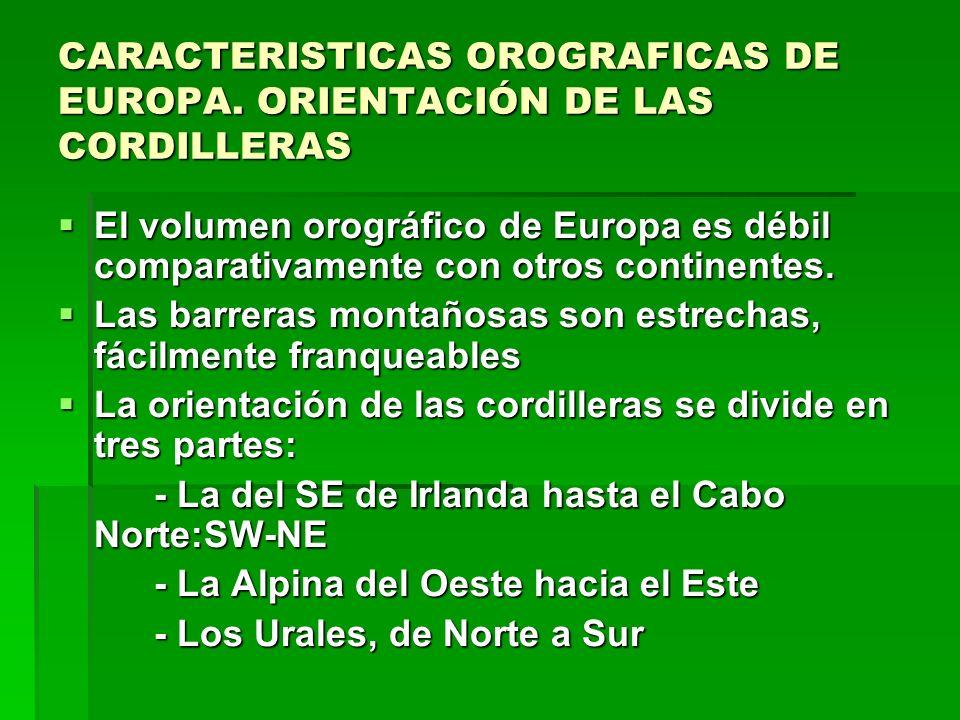 CARACTERISTICAS OROGRAFICAS DE EUROPA. ORIENTACIÓN DE LAS CORDILLERAS