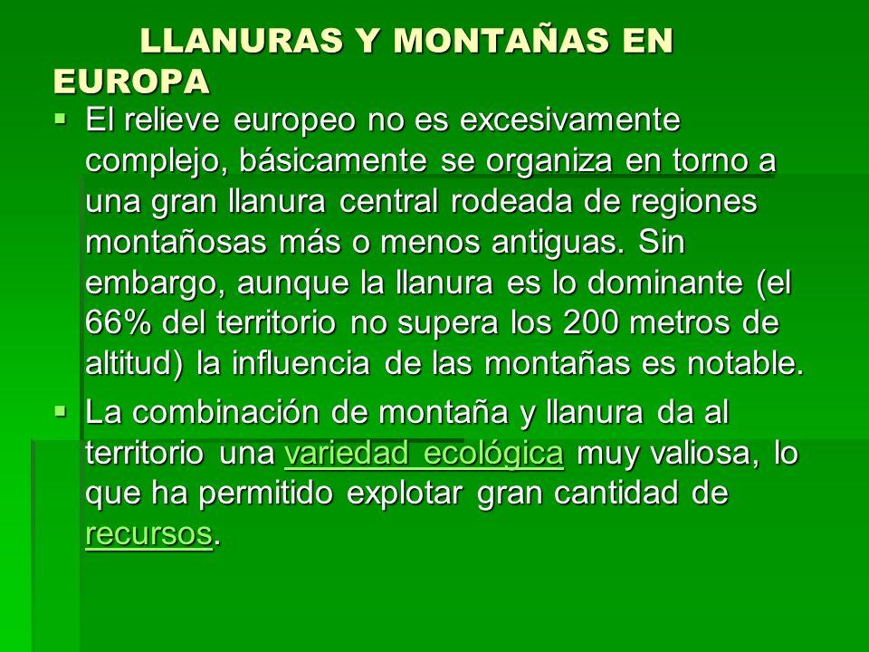 LLANURAS Y MONTAÑAS EN EUROPA