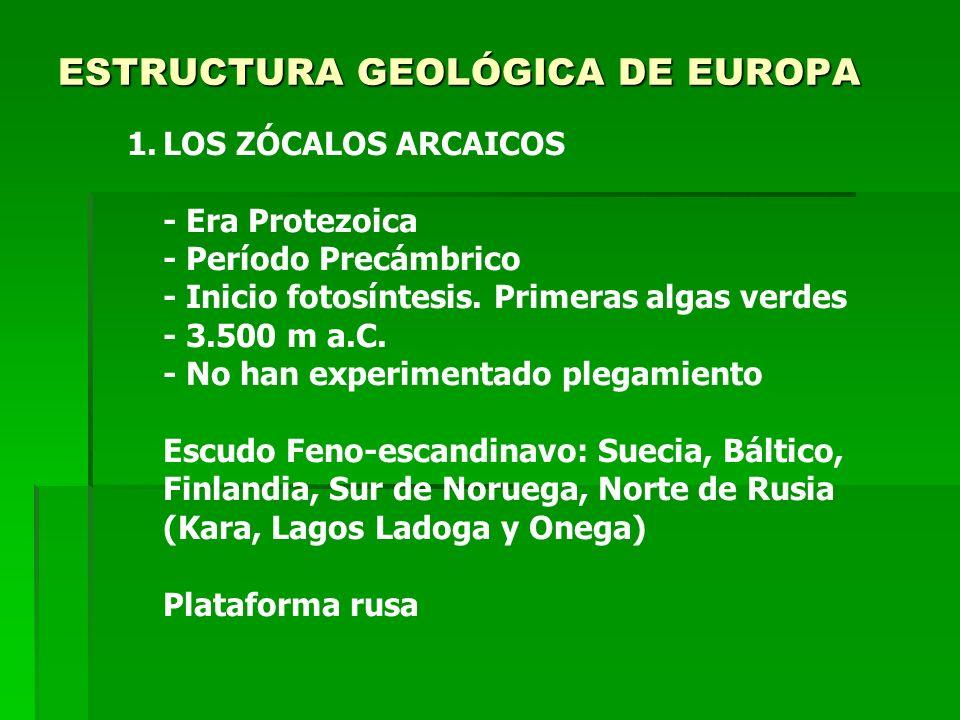 ESTRUCTURA GEOLÓGICA DE EUROPA