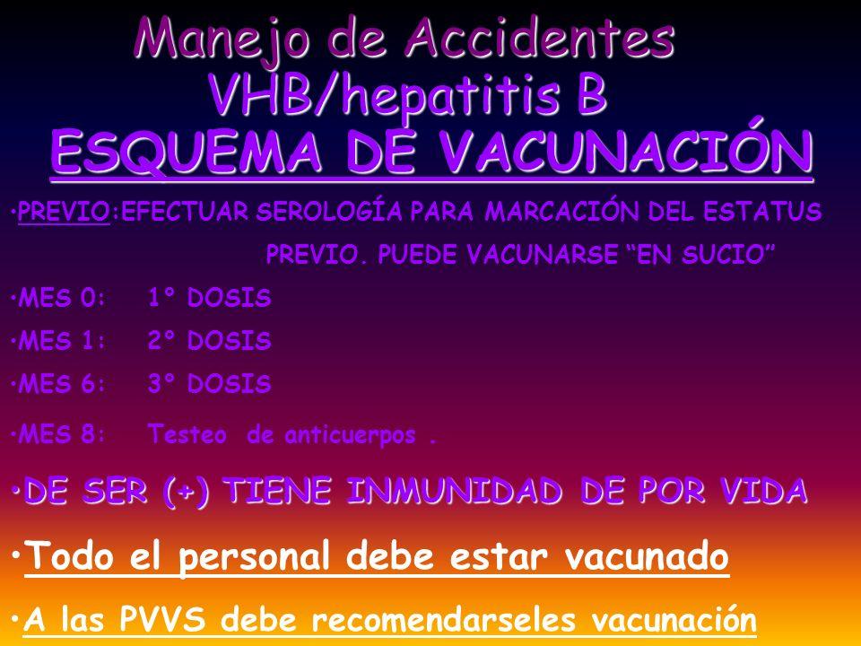 Manejo de Accidentes VHB/hepatitis B ESQUEMA DE VACUNACIÓN