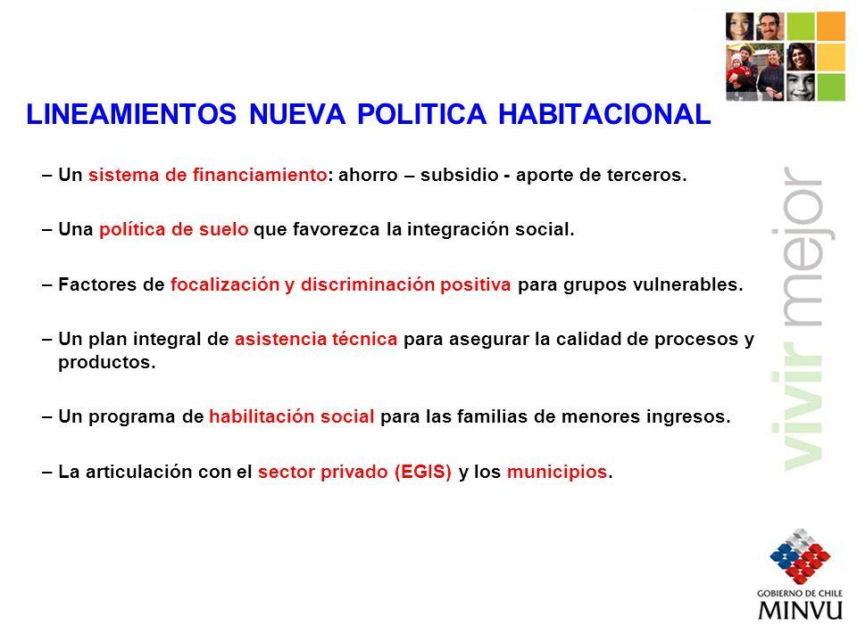 LINEAMIENTOS NUEVA POLITICA HABITACIONAL