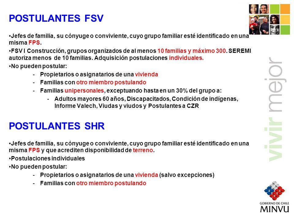 POSTULANTES FSV POSTULANTES SHR
