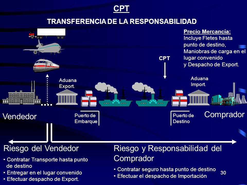 TRANSFERENCIA DE LA RESPONSABILIDAD