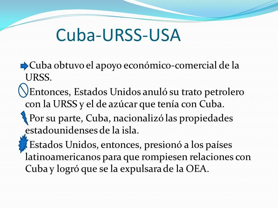 Cuba-URSS-USA Cuba obtuvo el apoyo económico-comercial de la URSS.