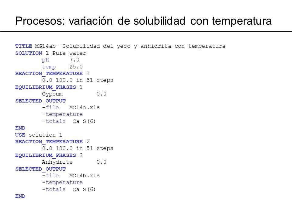 Procesos: variación de solubilidad con temperatura